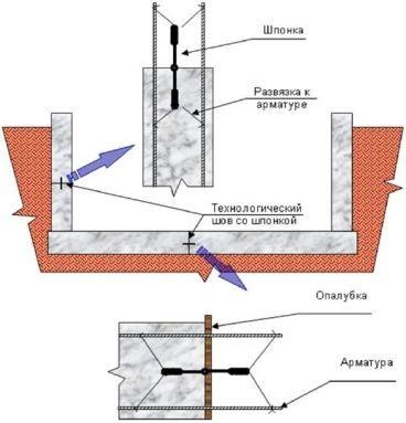 Монтаж гидрошпонки внутреннего размещения