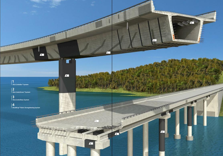 Усиление моста системой Sika CarboDur (внешнее армирование углеволокном)